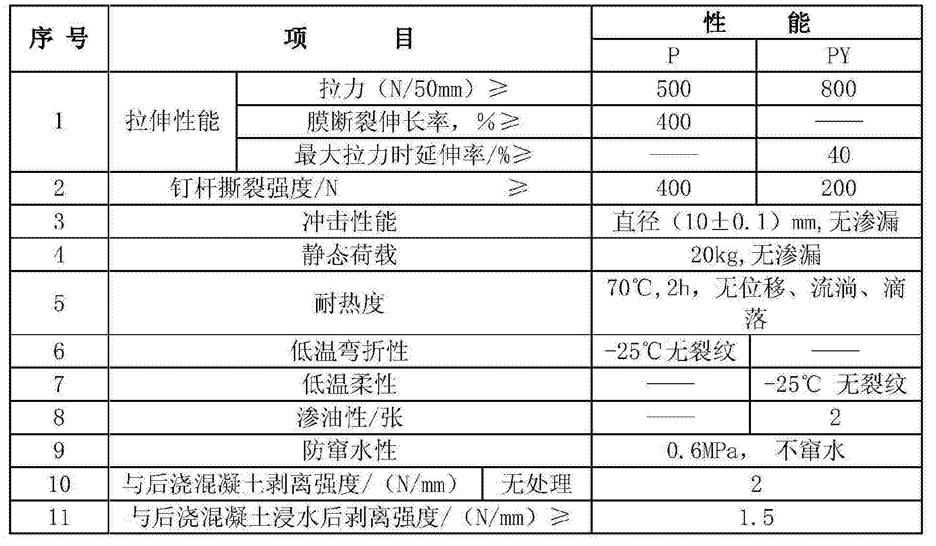 Figure CN105584135BD00102