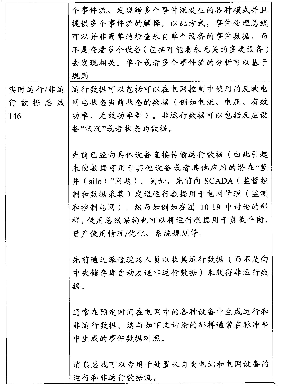 Figure CN102084569BD00131