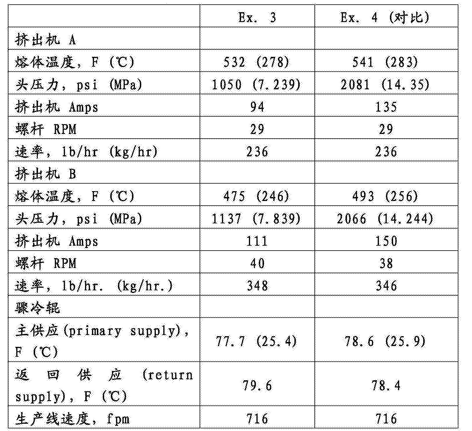 Figure CN105209505BD00161