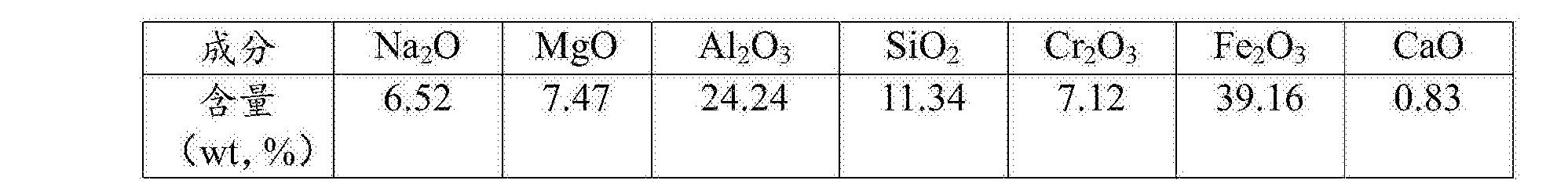 Figure CN106564916BD00052