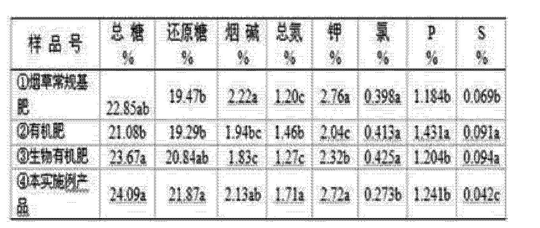 Figure CN102515951BD00123