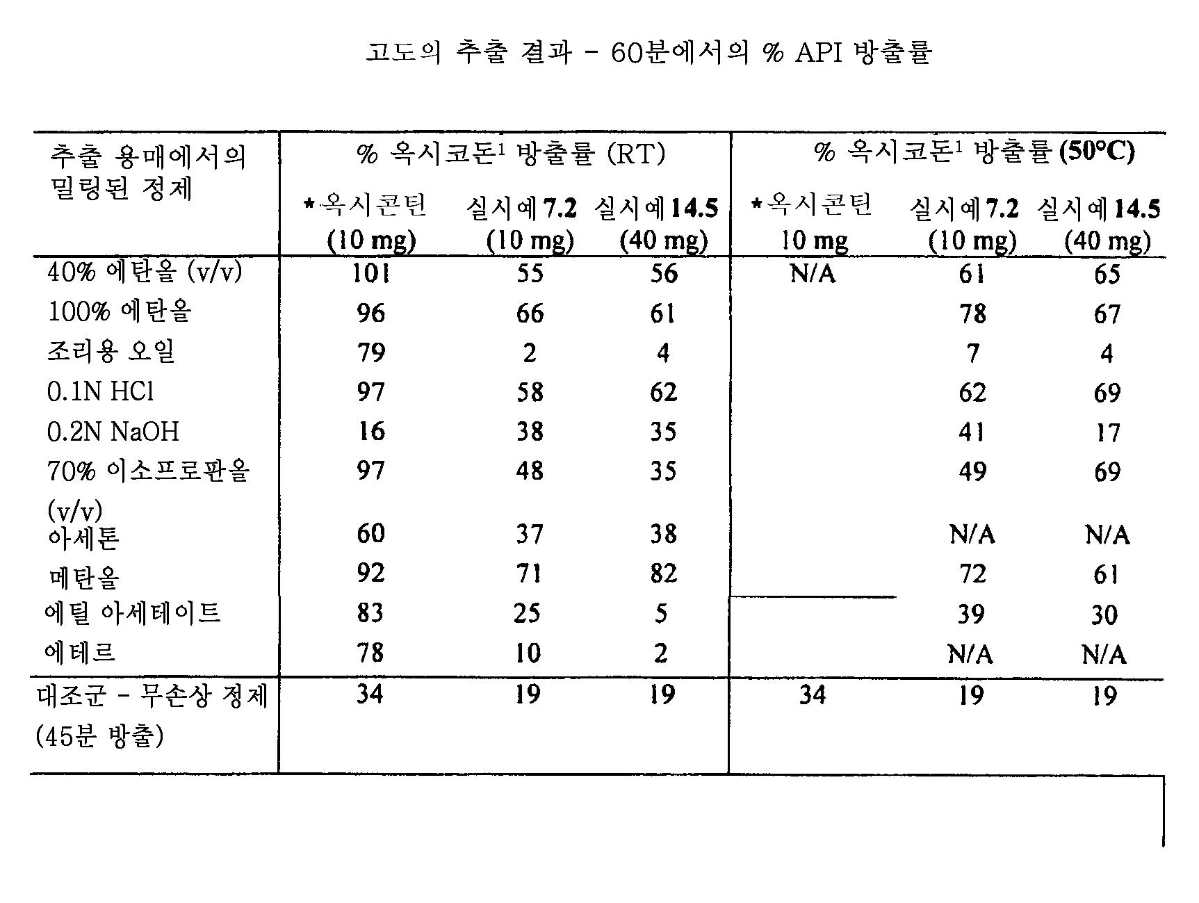 Figure 112011082183604-pat00143