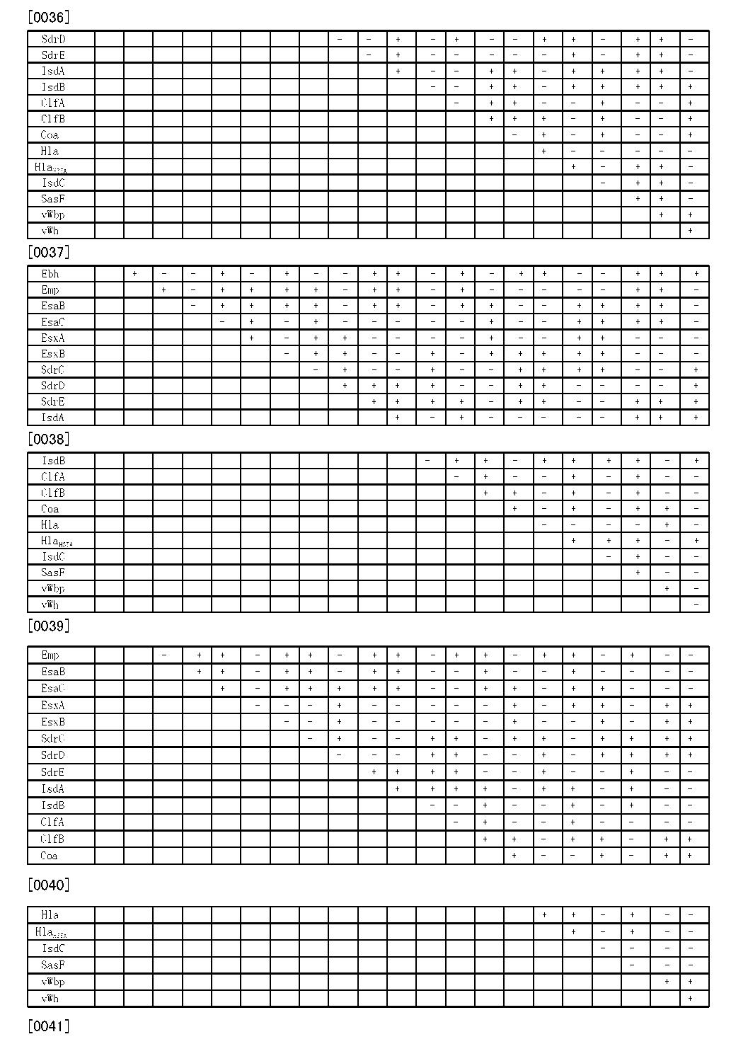 Figure CN103037885BD00121