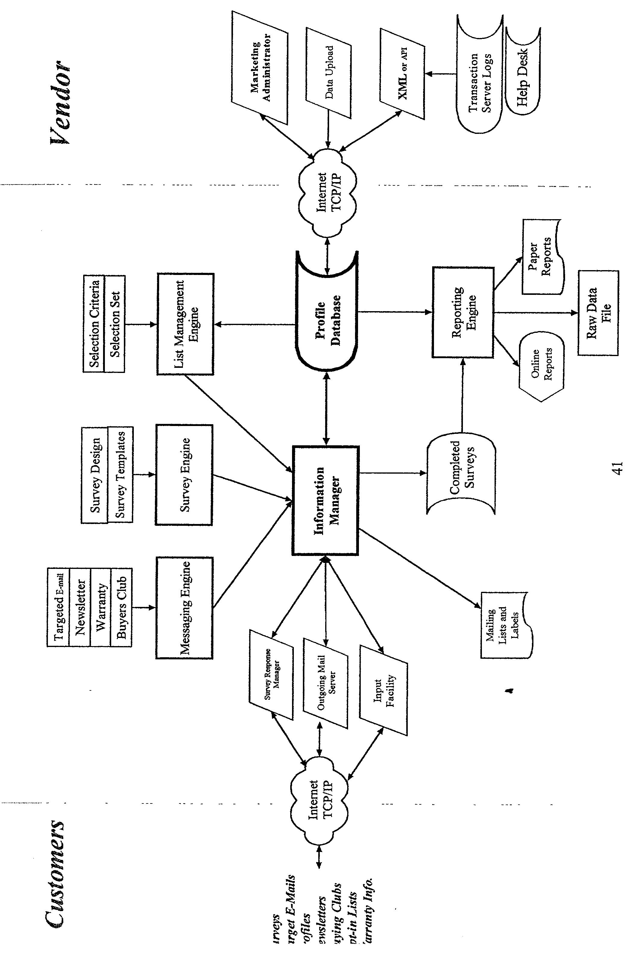 Figure US20020049907A1-20020425-P00047