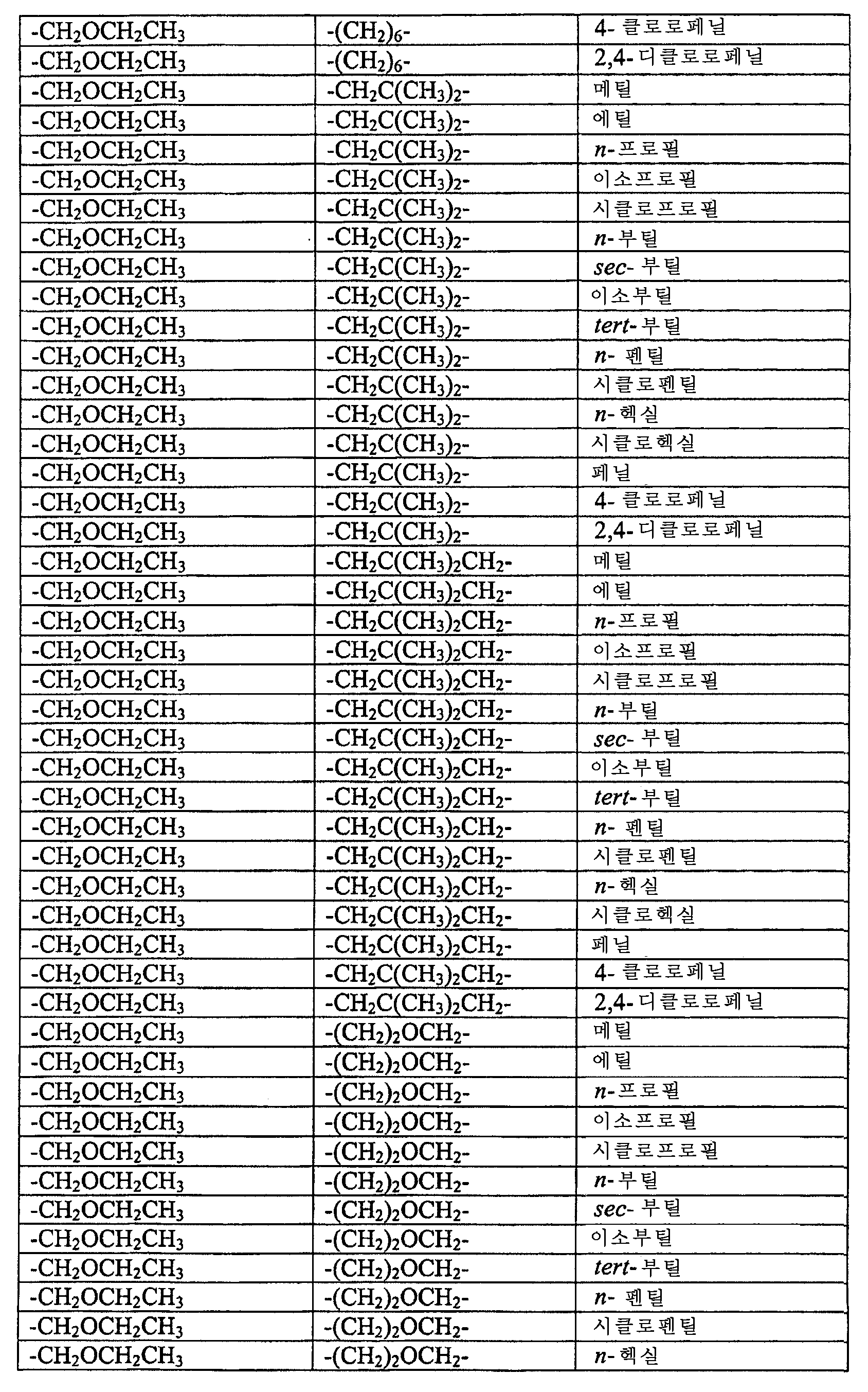 Figure 112006044743181-pct00143