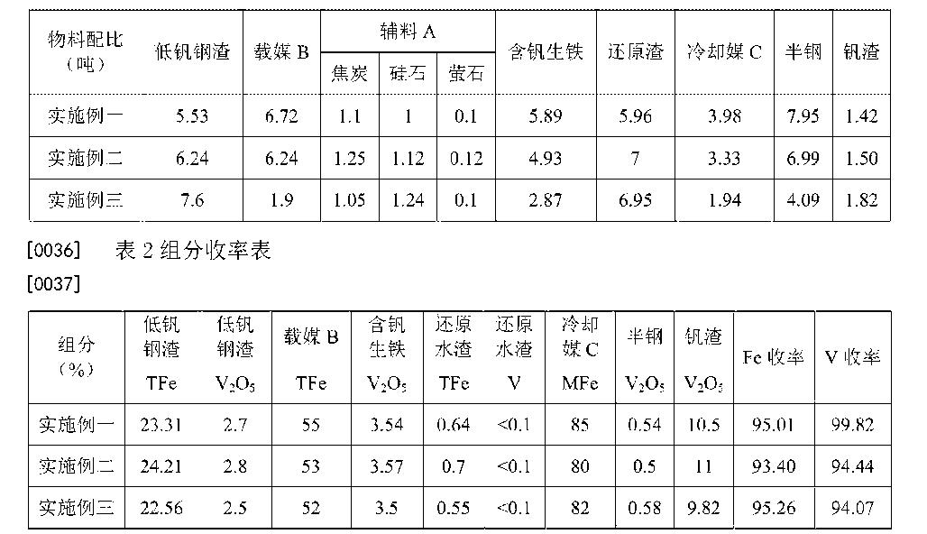 Figure CN103614565BD00051