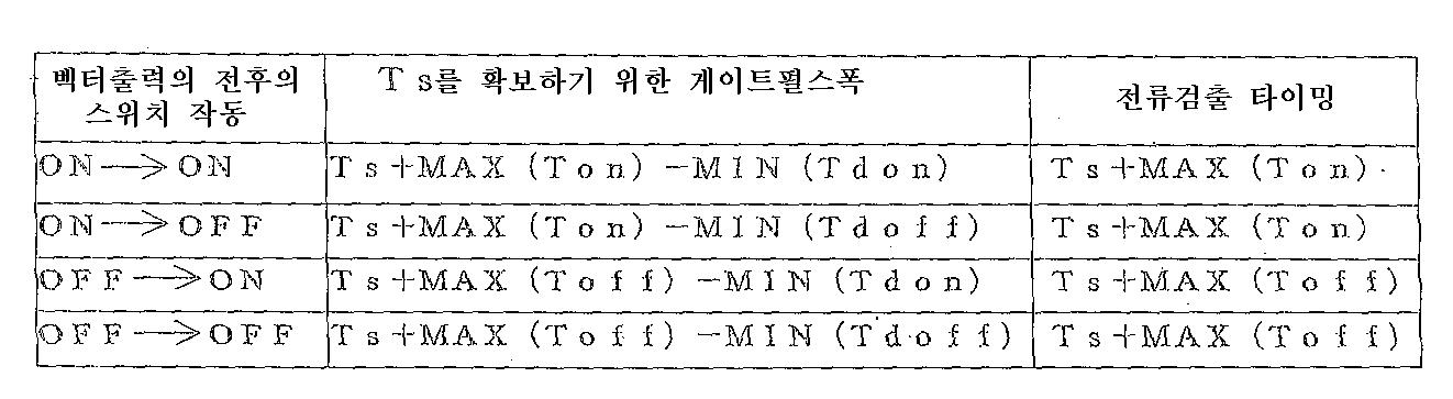 Figure 112006067339288-PAT00003