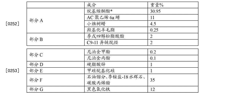 Figure CN102939347BD00332