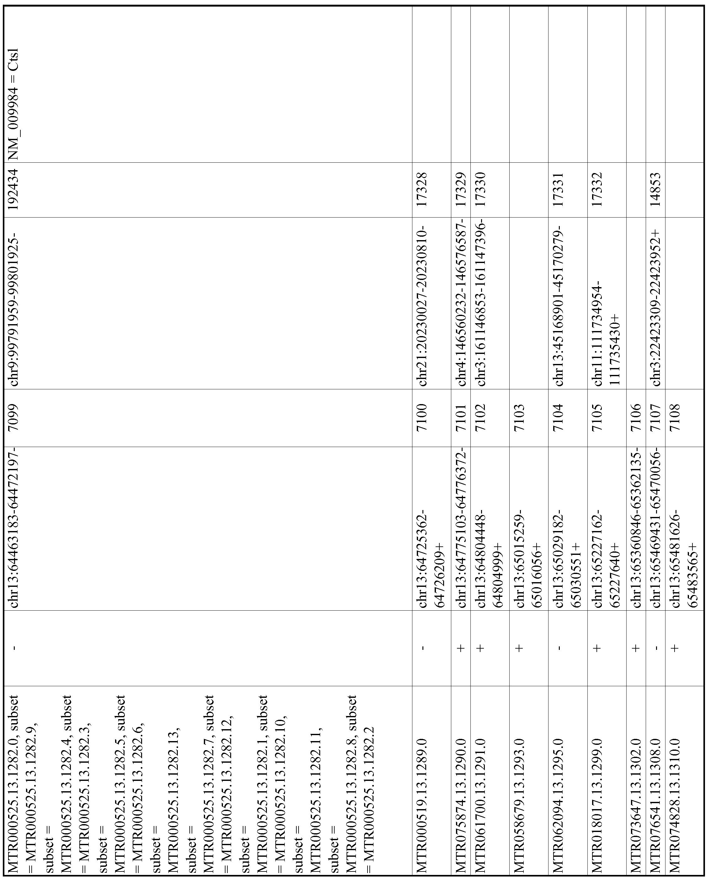 Figure imgf001250_0001