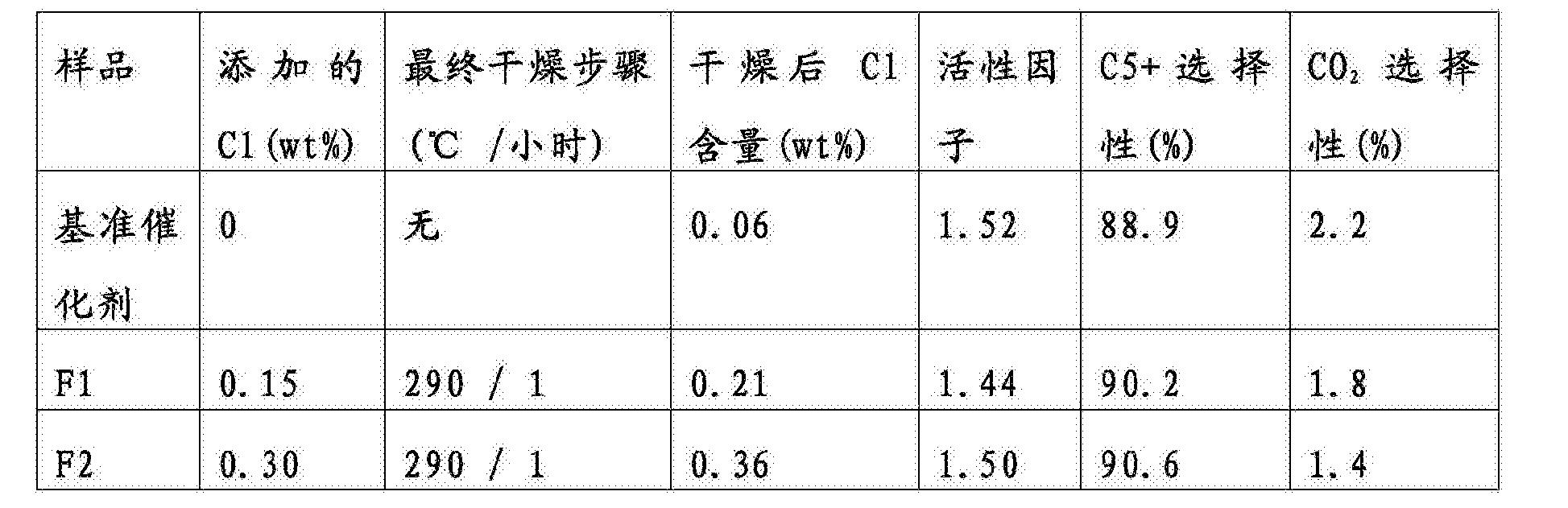 Figure CN105531027BD00162