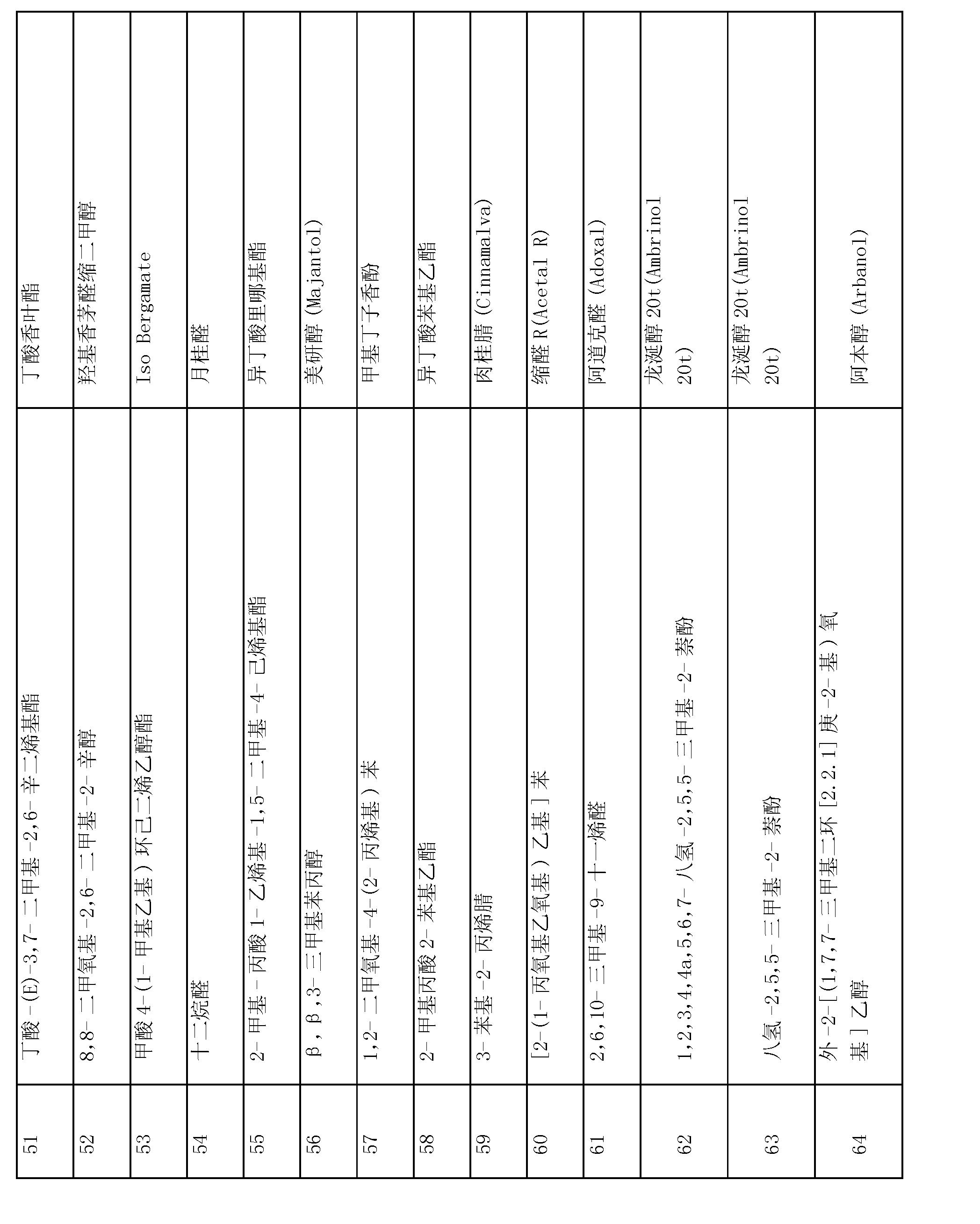 Figure CN101611129BD00201