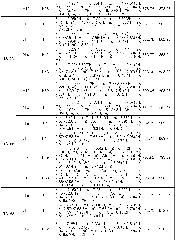 Figure 112009016968520-pat00023