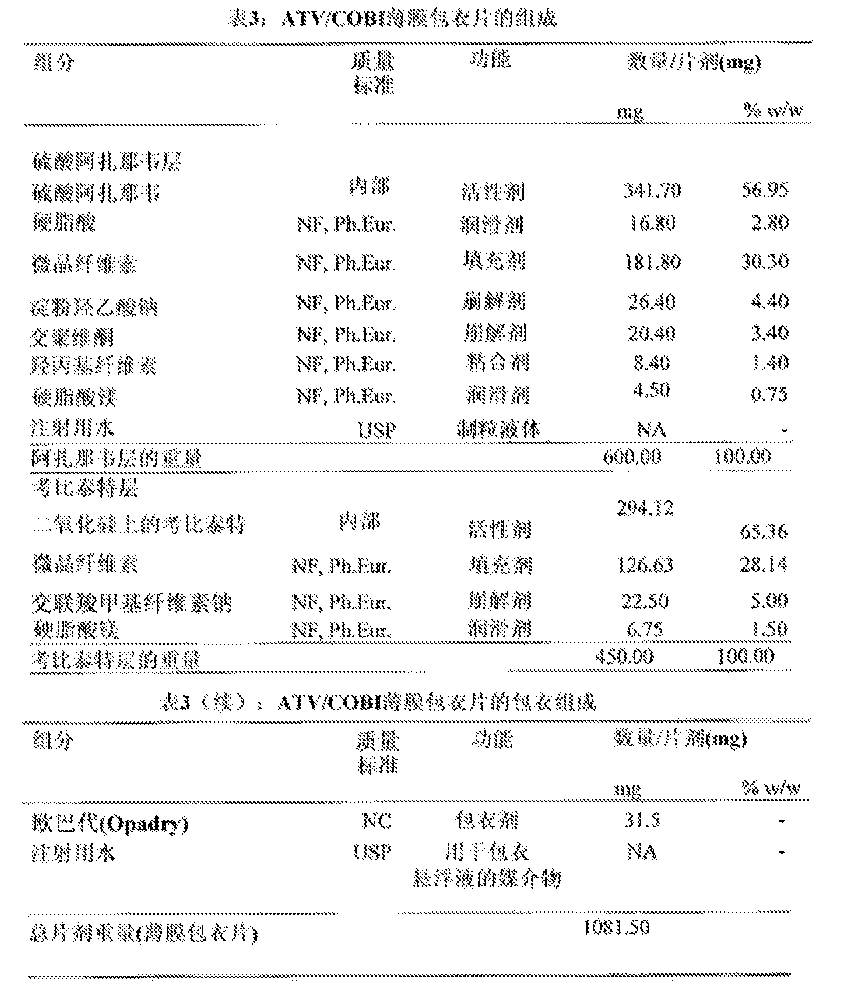 Figure CN106029058AD00131