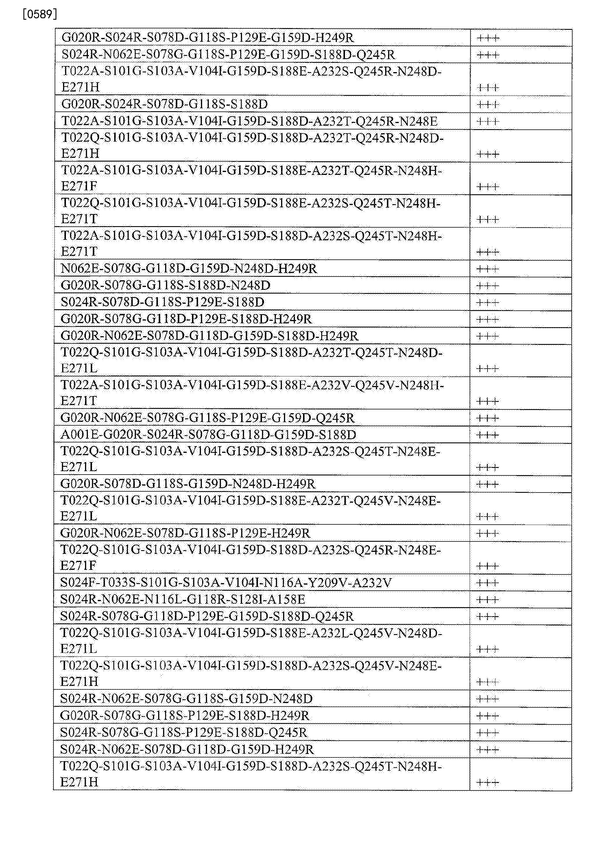 Figure CN103764823BD01911