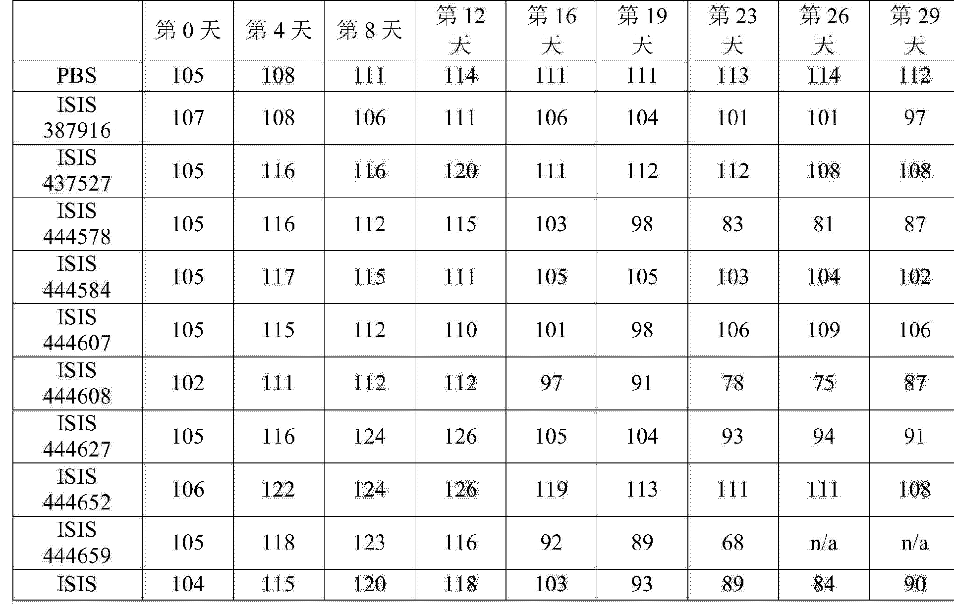 Figure CN104894129AD00892