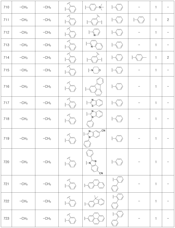 Figure 112007083008831-pat00125