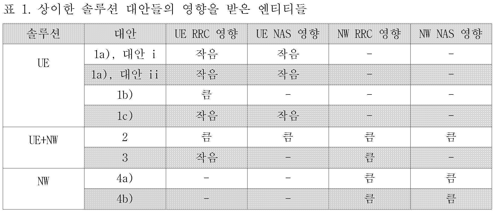 Figure 112014118930214-pct00001