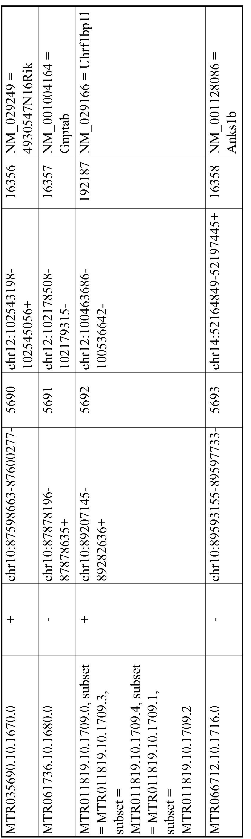 Figure imgf001026_0001