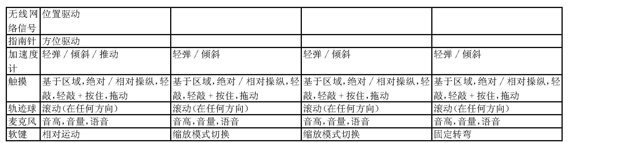 Figure CN103003789AD00071