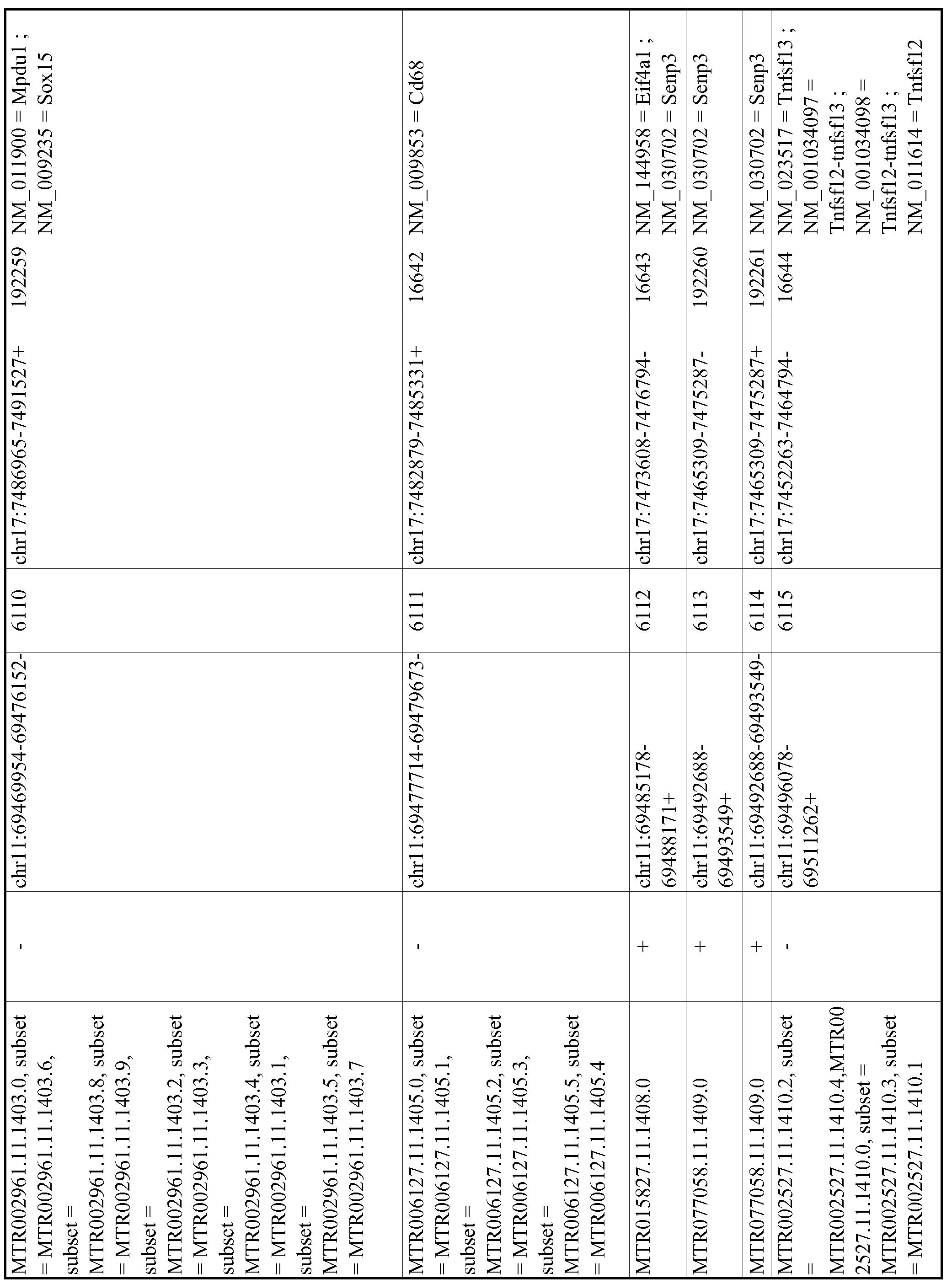 Figure imgf001099_0001