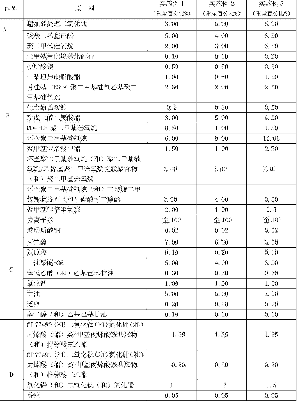 Figure CN104586648AD00071