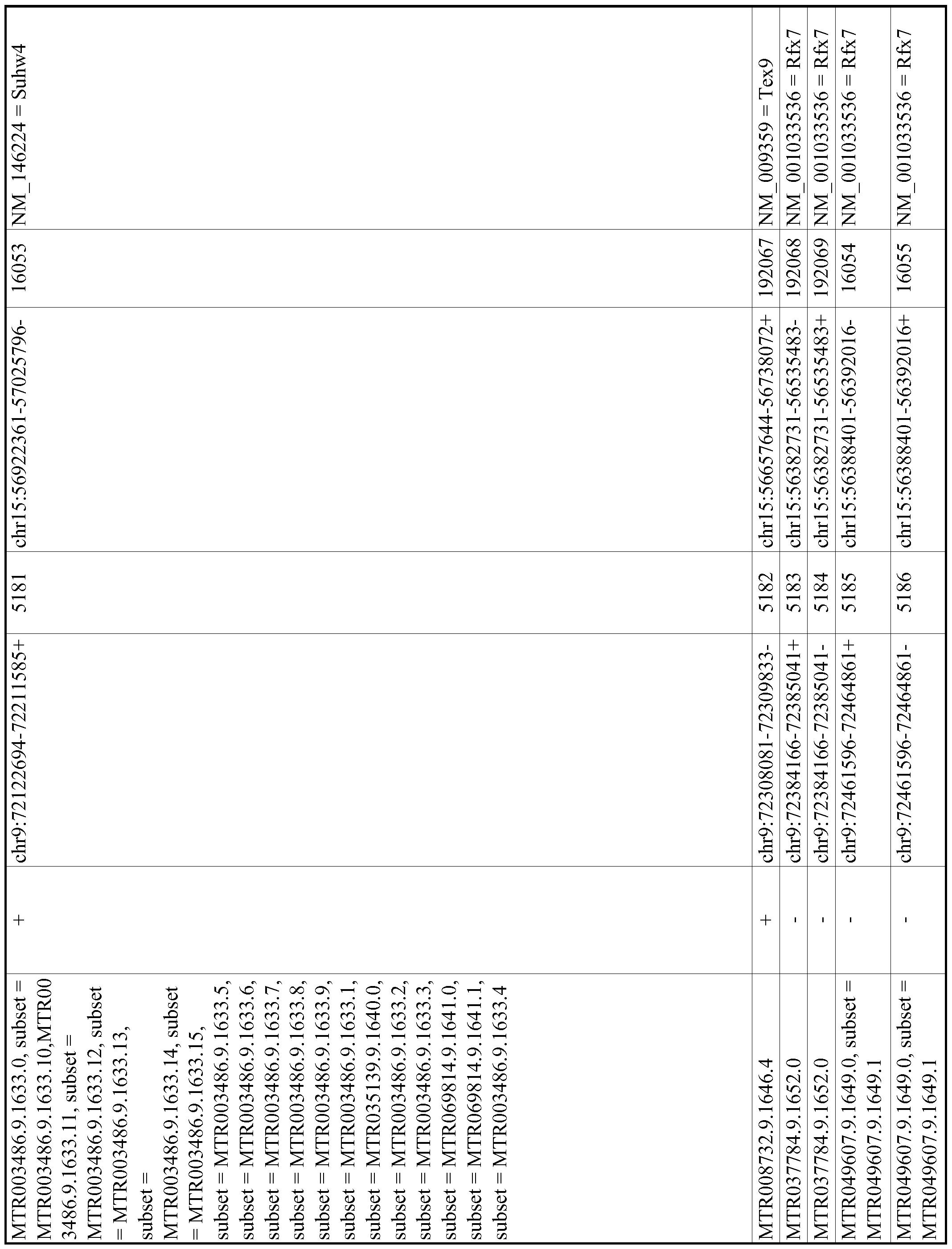 Figure imgf000942_0001