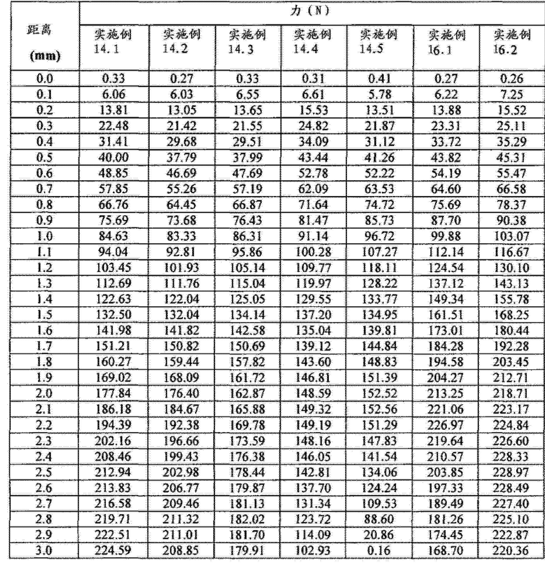 Figure CN102743355BD01451