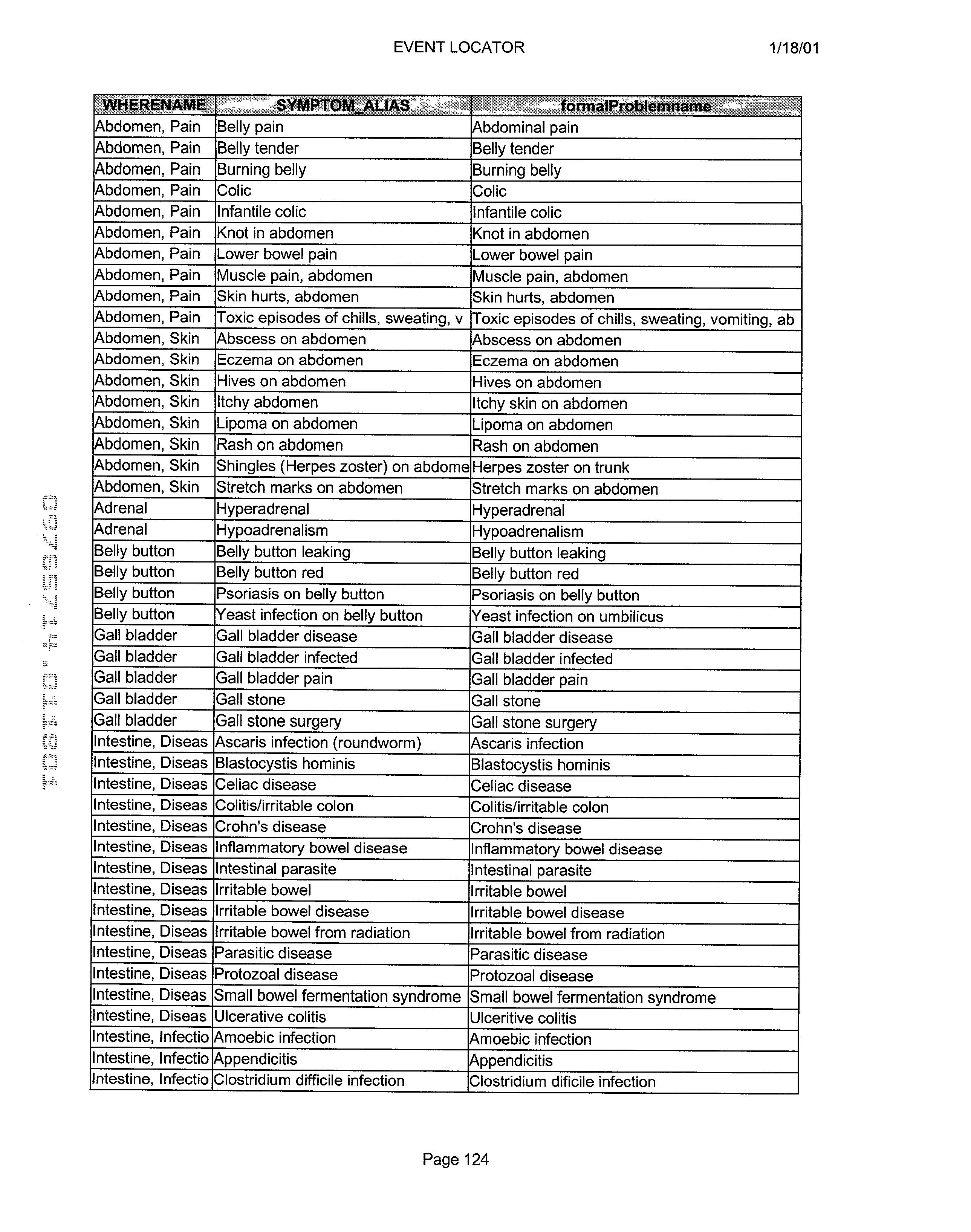 Figure US20030061072A1-20030327-P00125