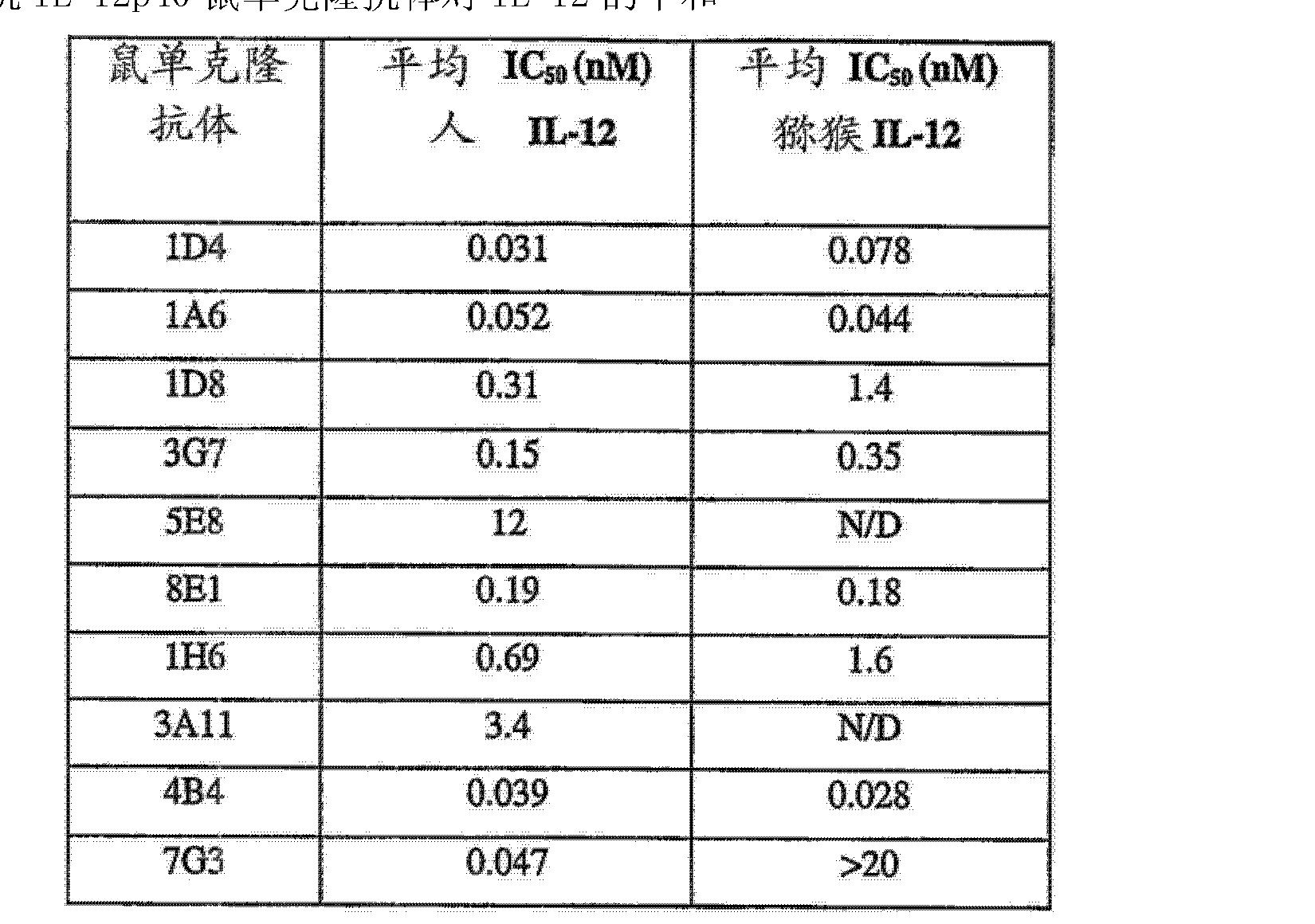 Figure CN103145838AD00722