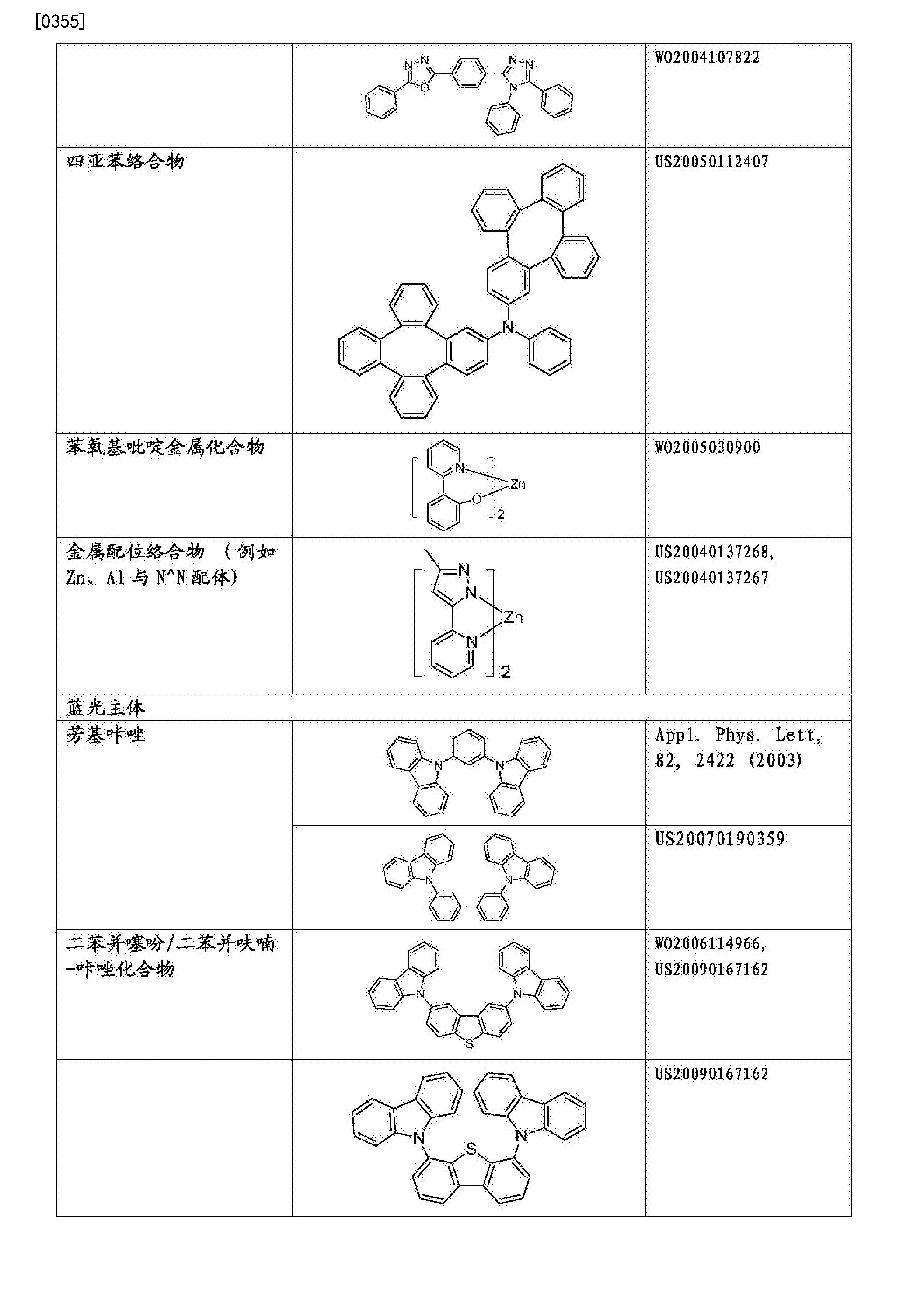 Figure CN106749425AD01191