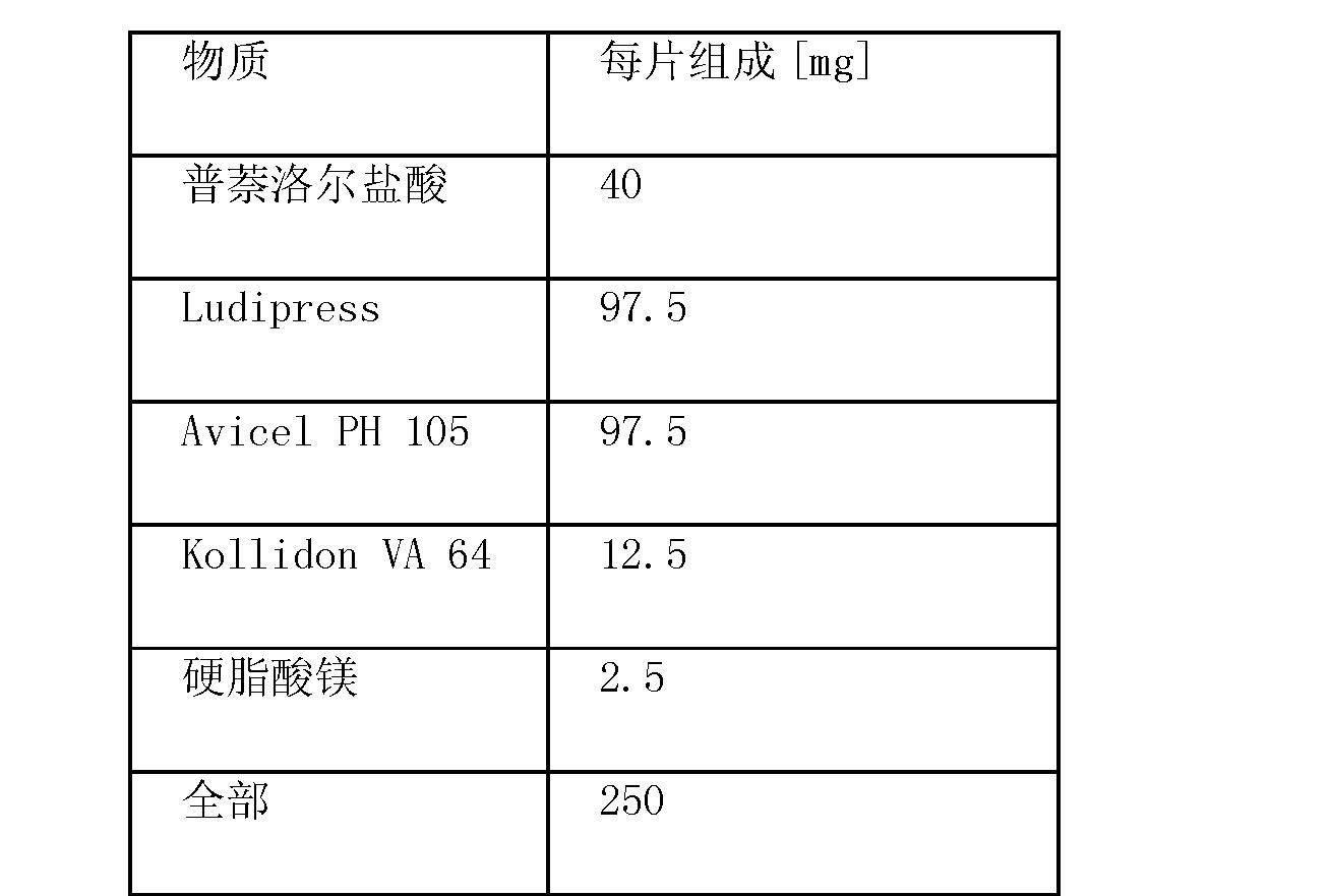 Figure CN101778870BD00321