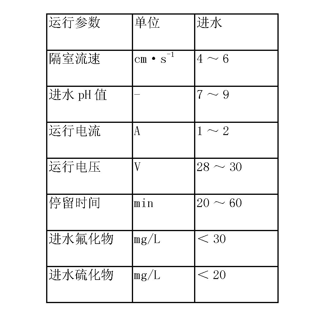 Figure CN104402149AD00102