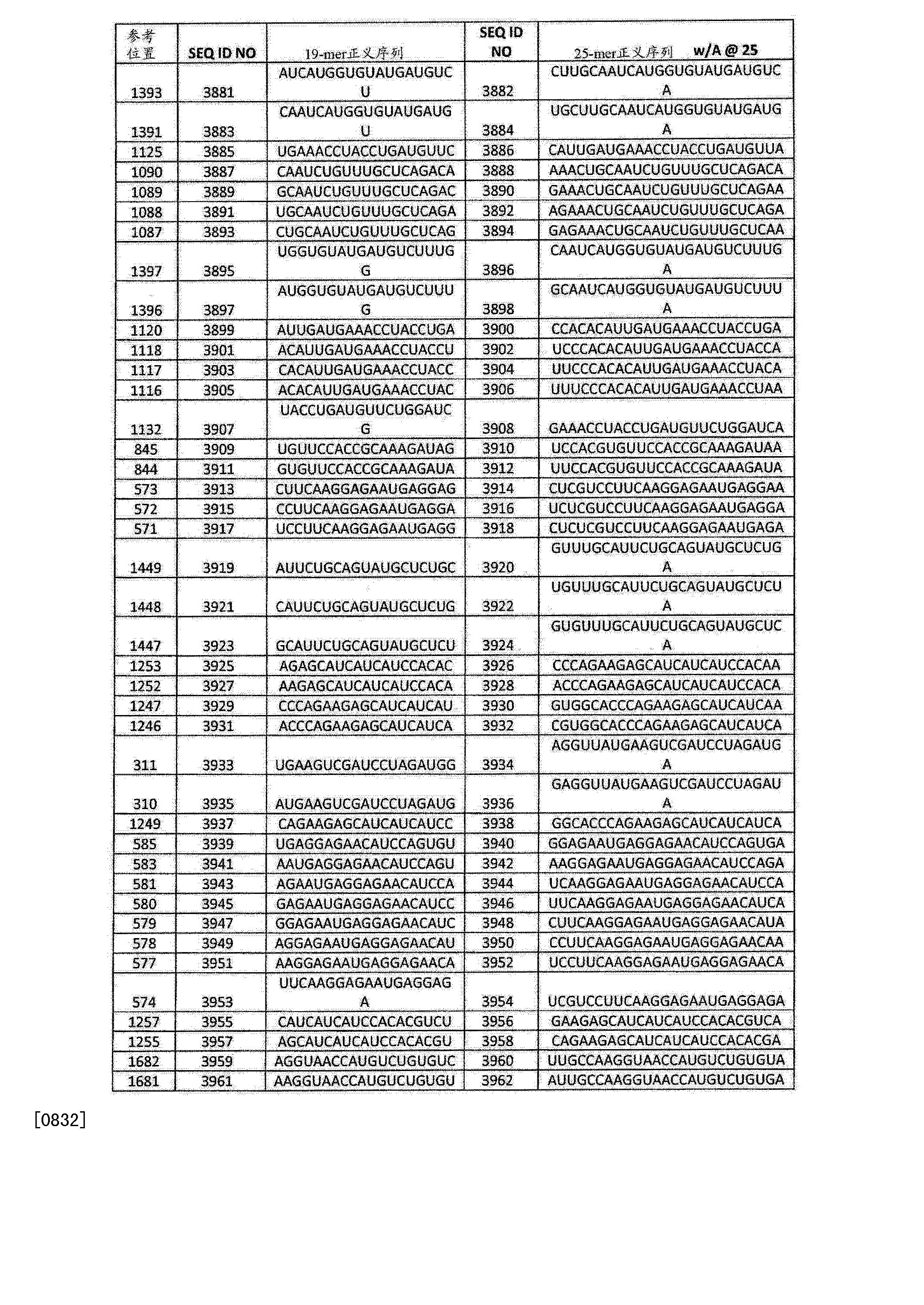 Figure CN103108642BD02111
