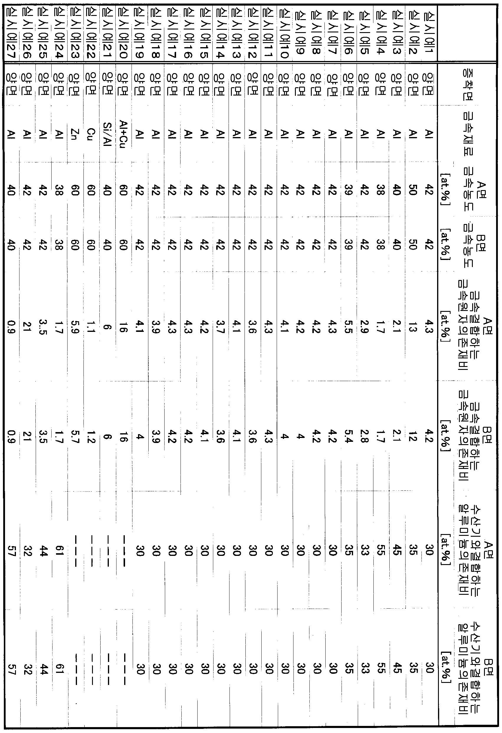 Figure 112008020477754-PCT00011