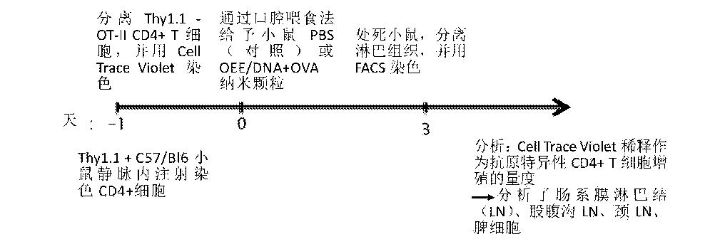 Figure CN105188741AD01131