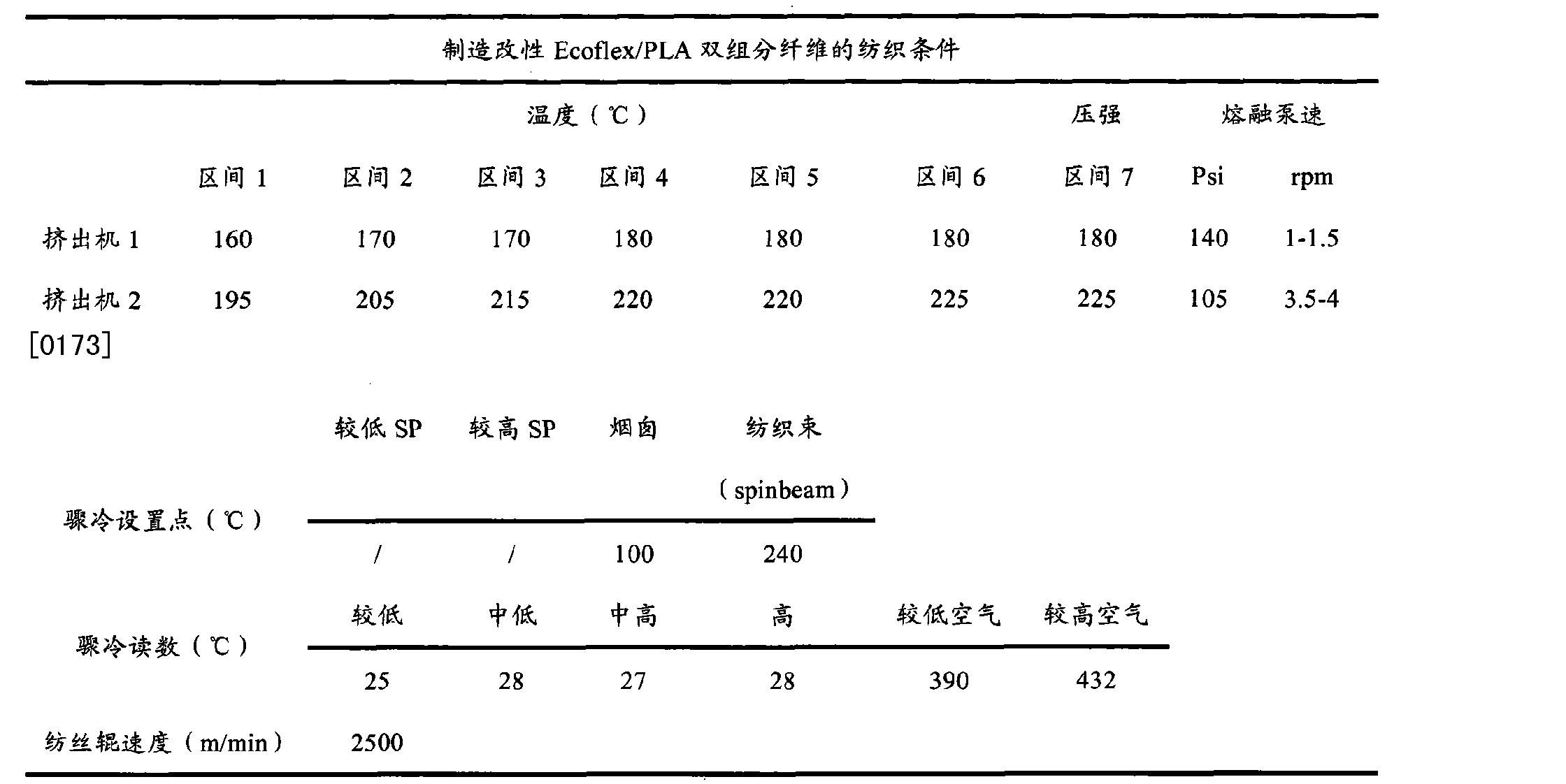Figure CN101784711BD00261