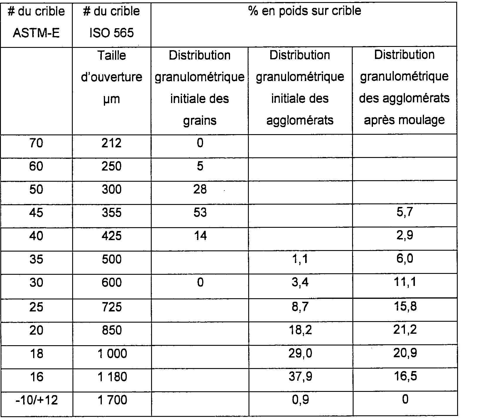 Figure LU91109A1D00721