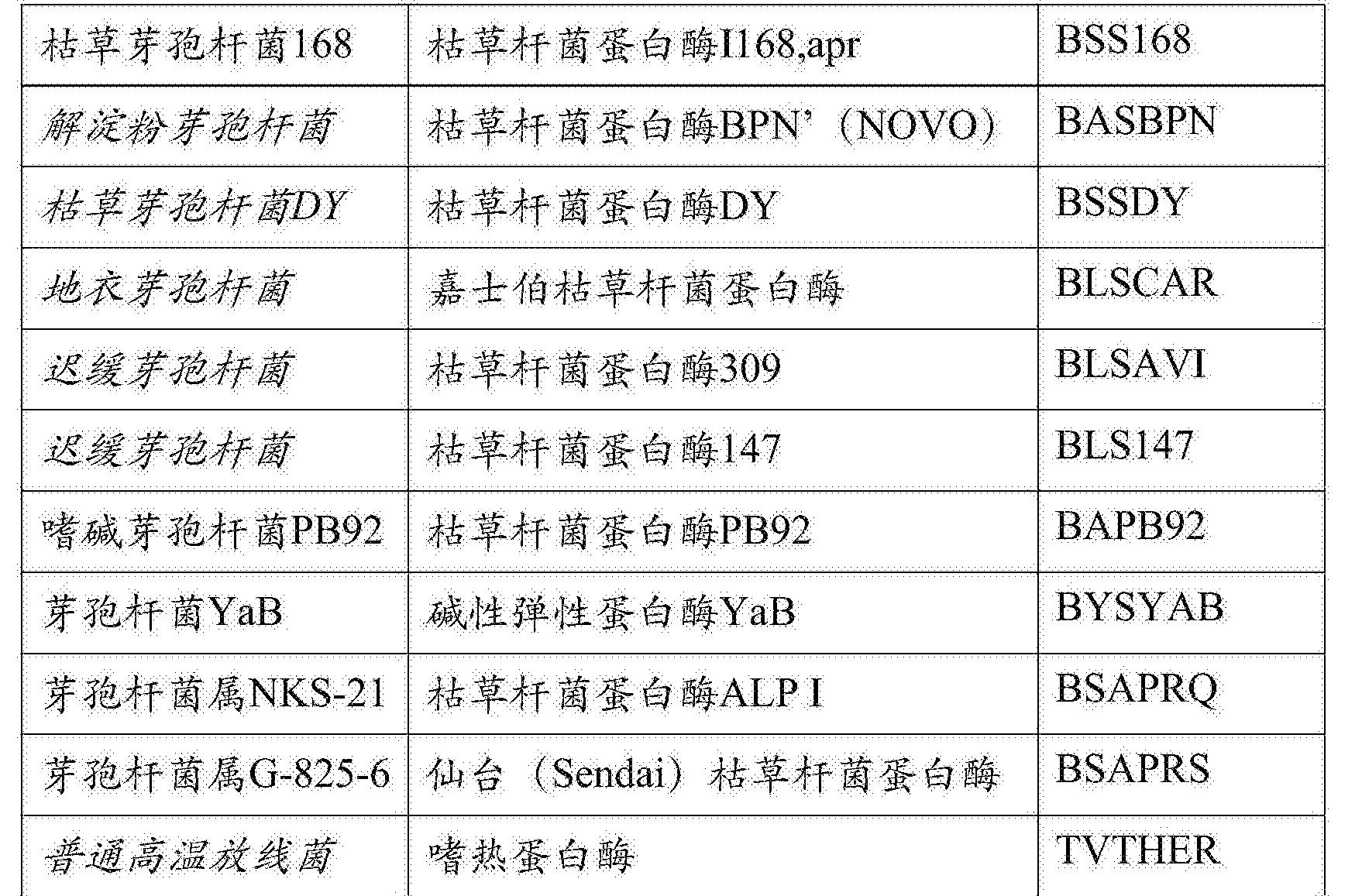 Figure CN106661566AD01041