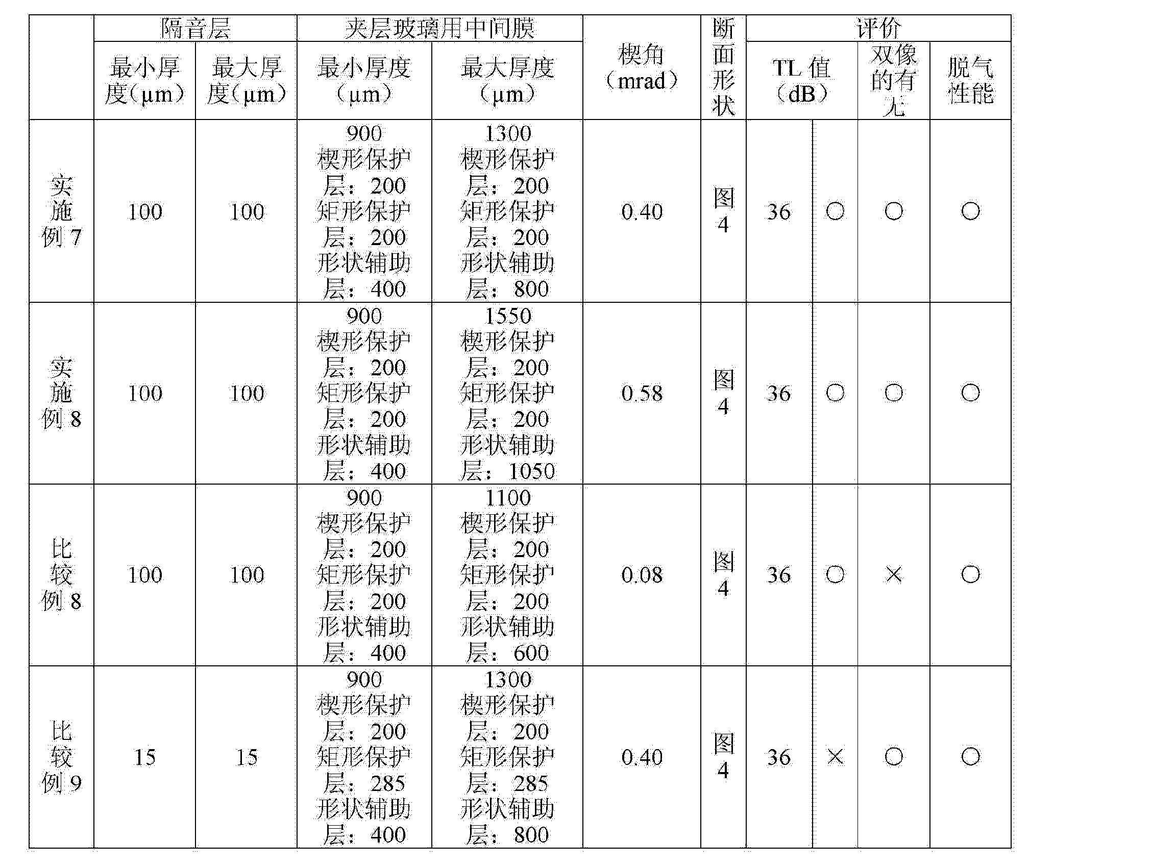 Figure CN102976637AD00141