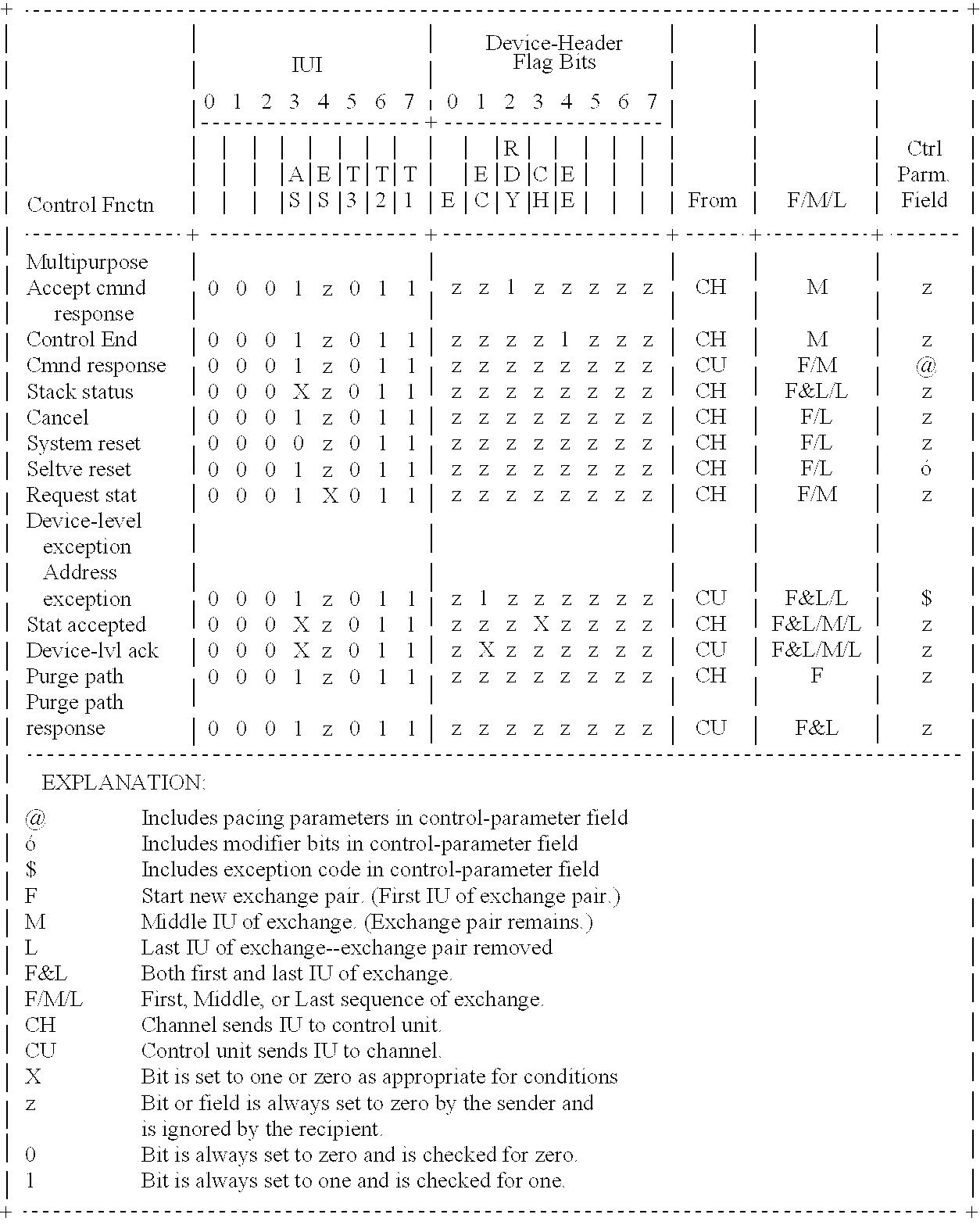 Figure US06609165-20030819-C00024