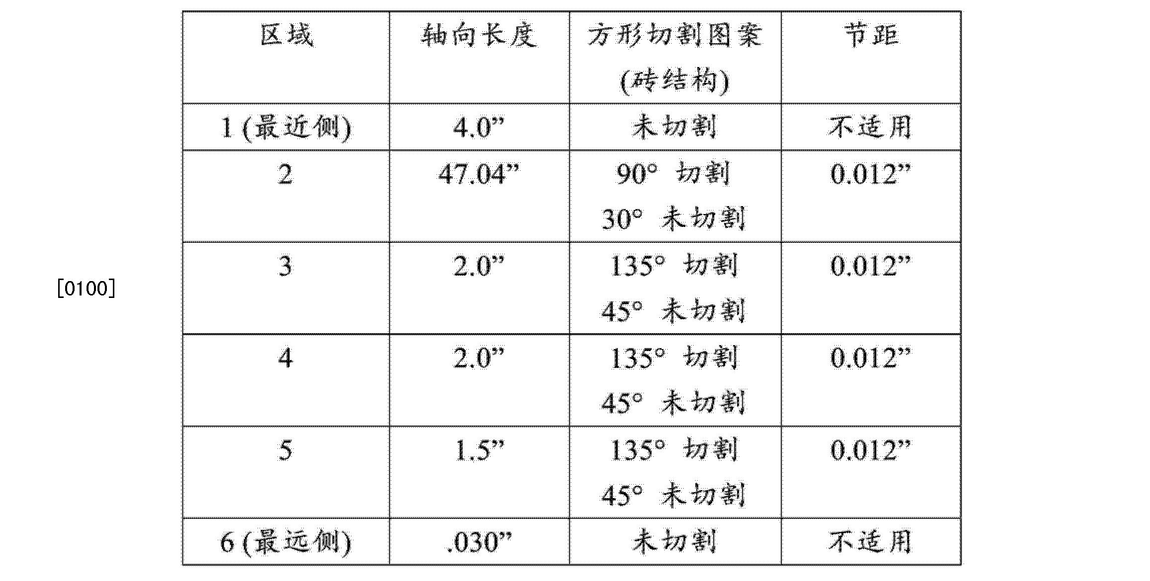Figure CN103957825AD00151