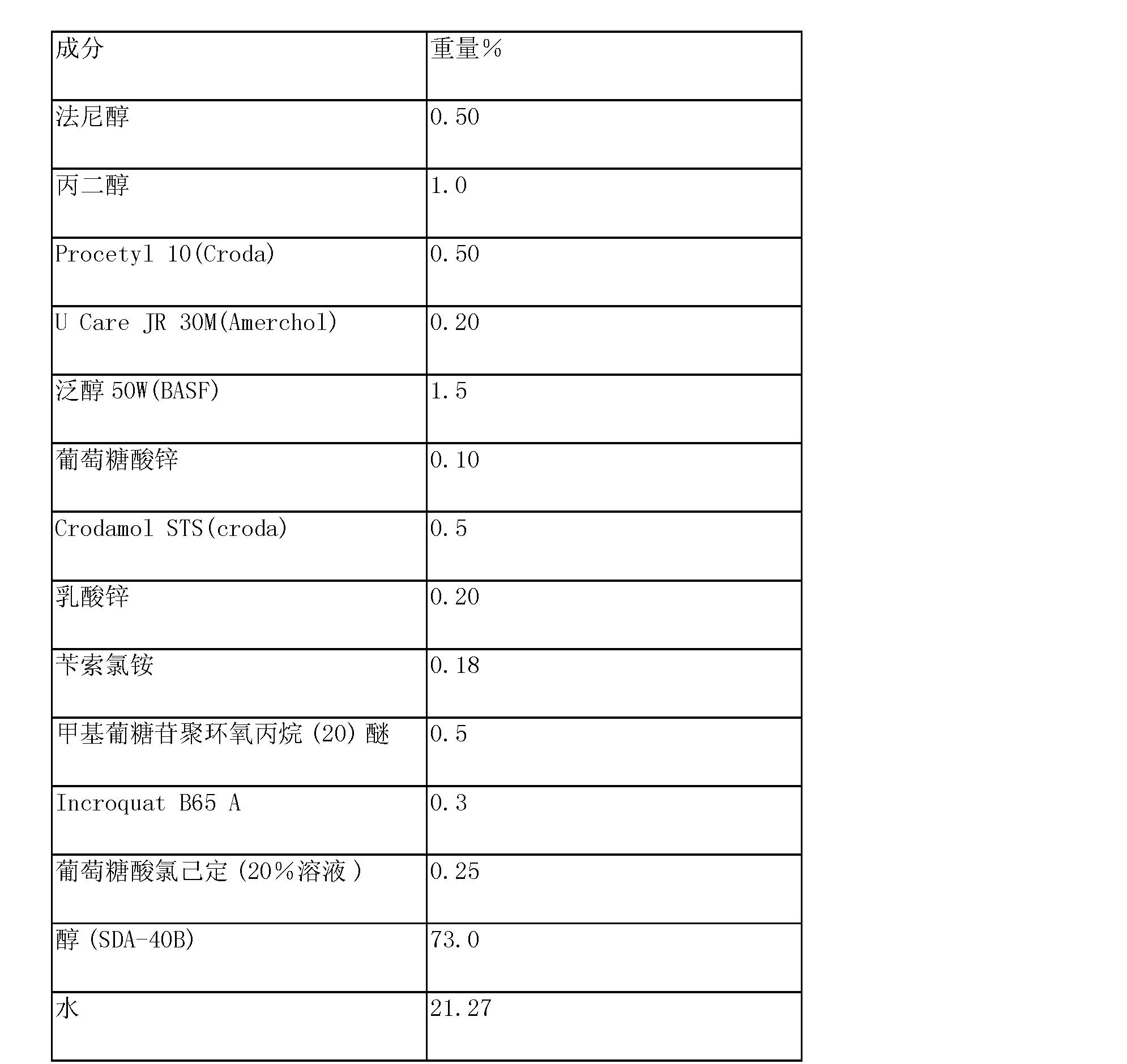 Figure CN101163455BD00332