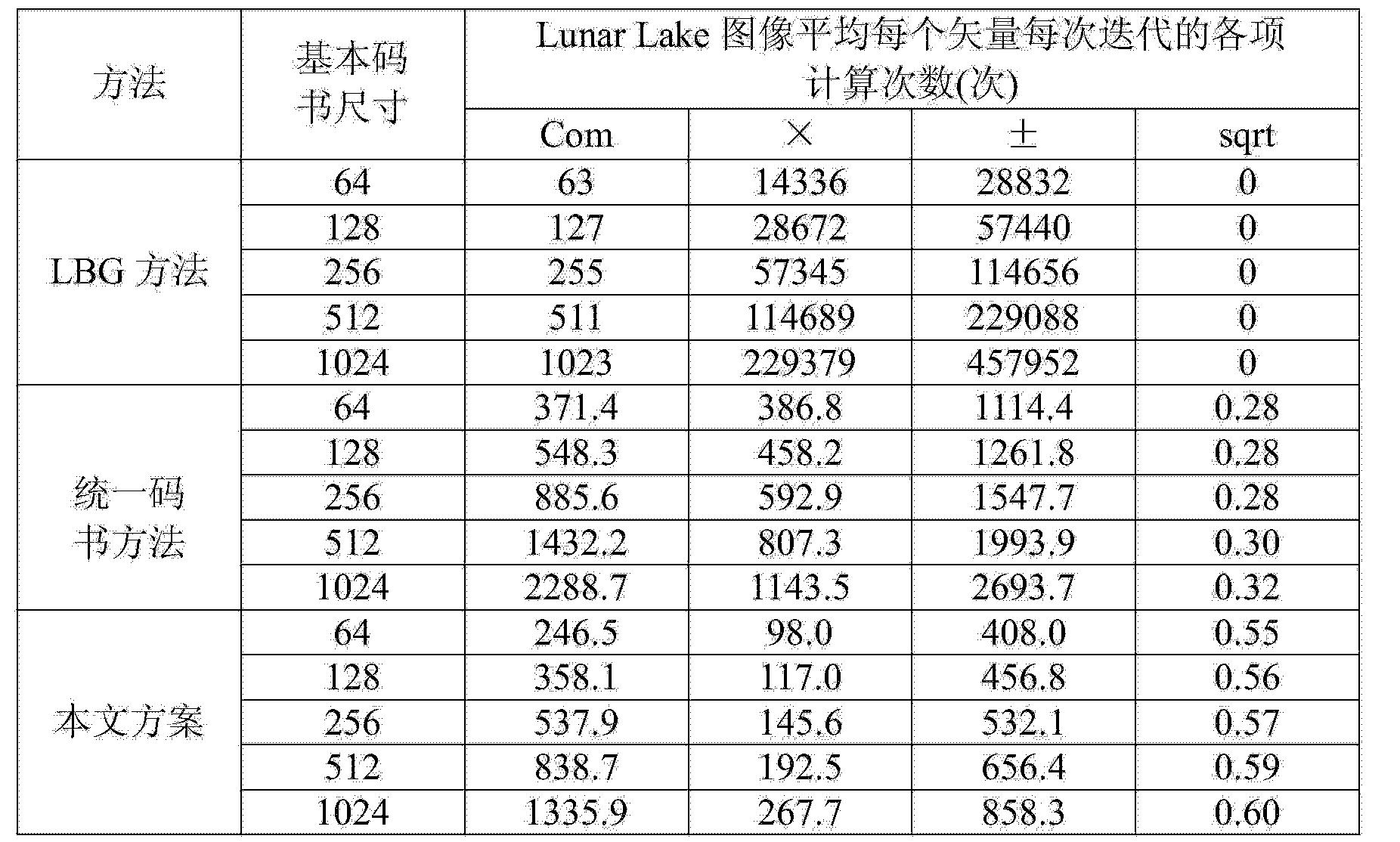 Figure CN104244017AD00183