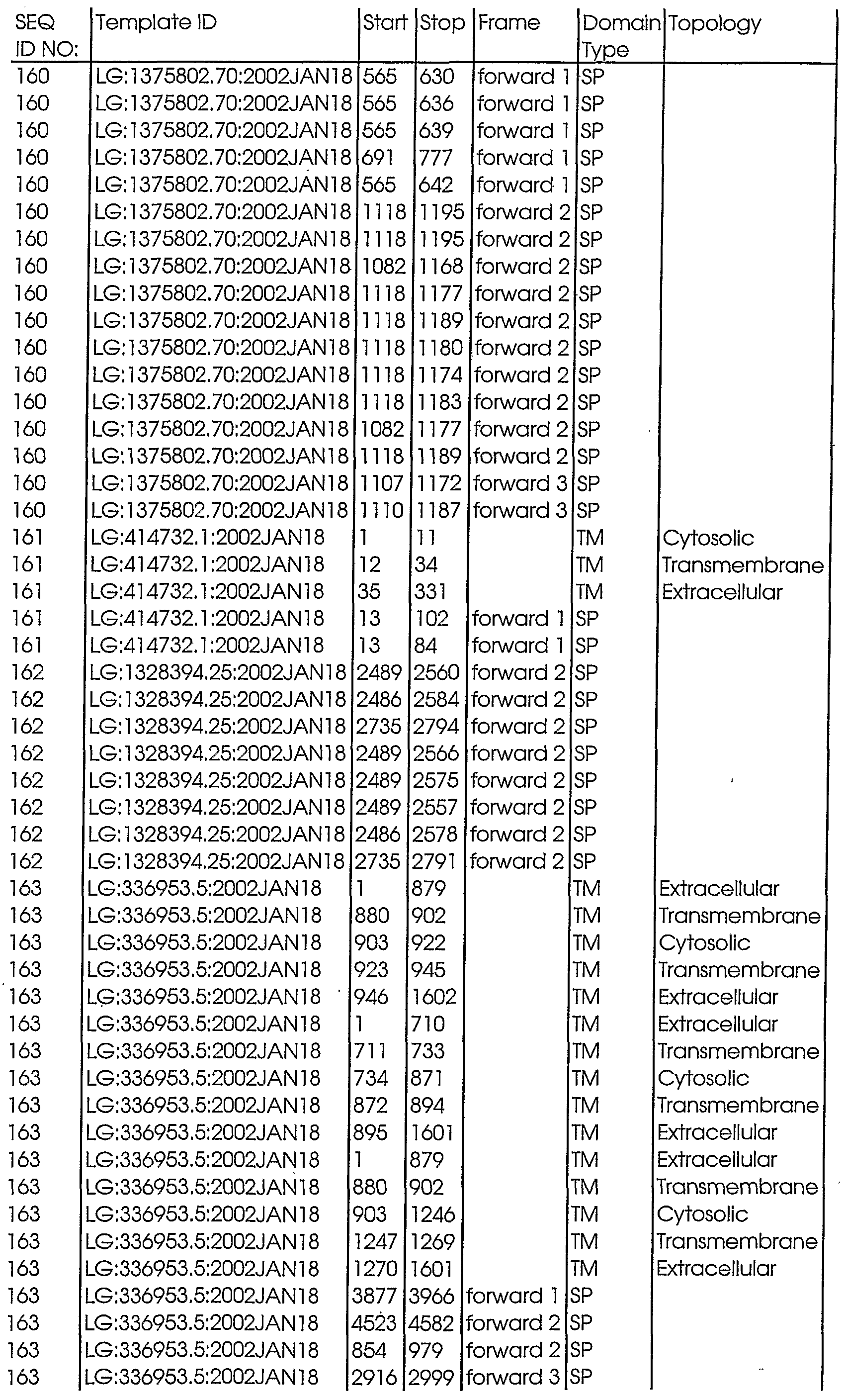 Wo2003062376a2 Molecules For Diagnostics And Therapeutics Google Capacitor Tester 1065 X 848 207 Kb Png Circuit 361 267 21 Patents