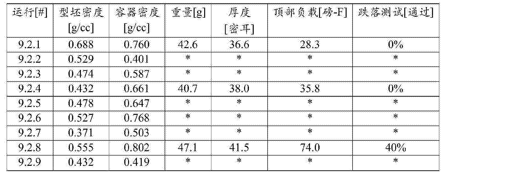 Figure CN105517775AD00432