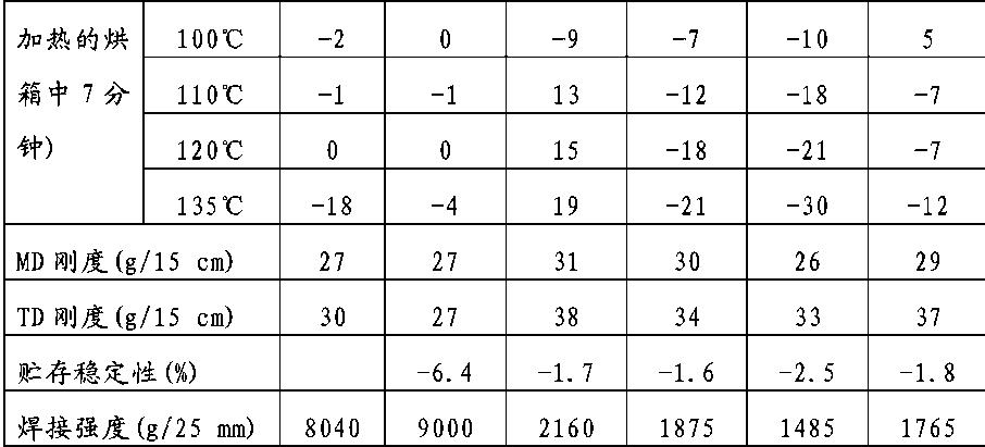 Figure CN102196907BD00111