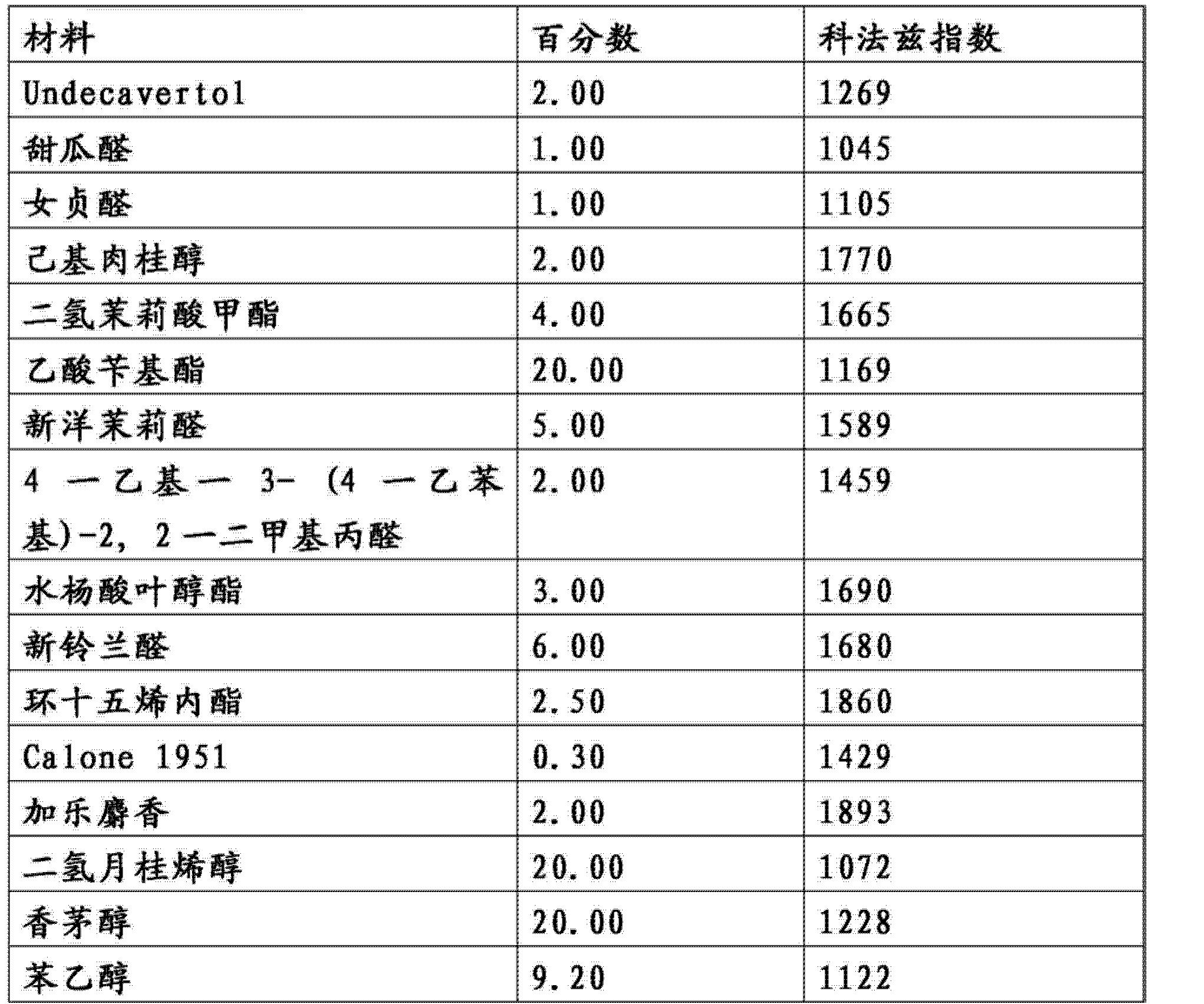 Figure CN101264333BD00182