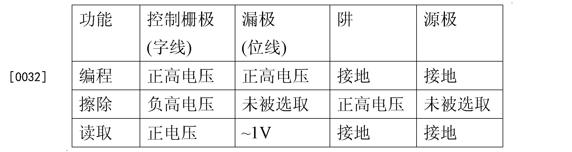 Figure CN103366828BD00051