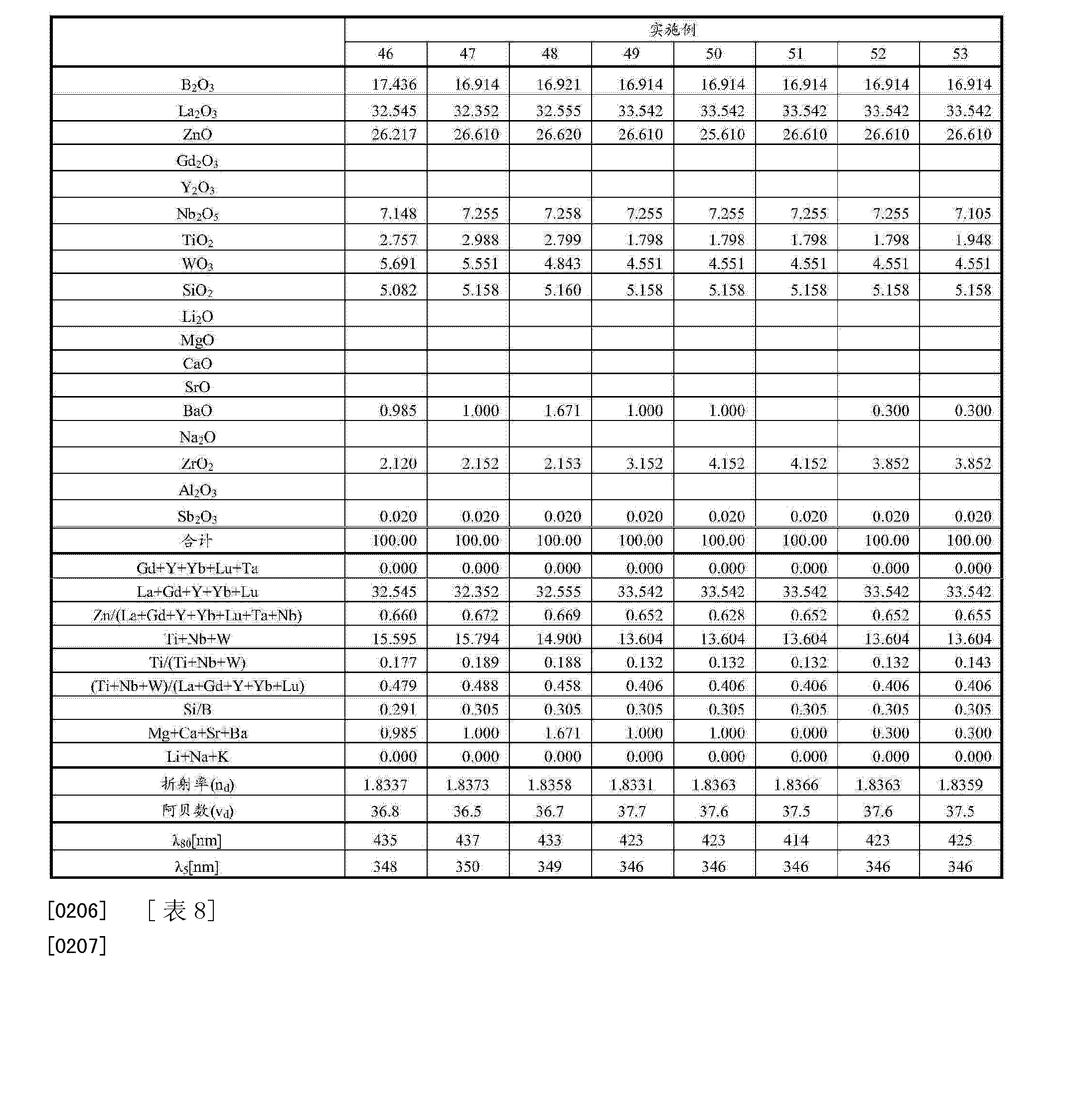 Figure CN103958427AD00211