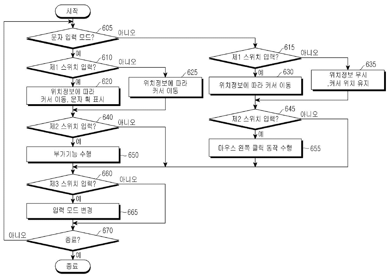 Figure P1020090061625
